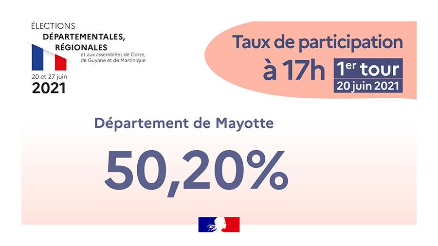 participation-victoire-second-tour-premiers-enseignements-scrutin-mayotte